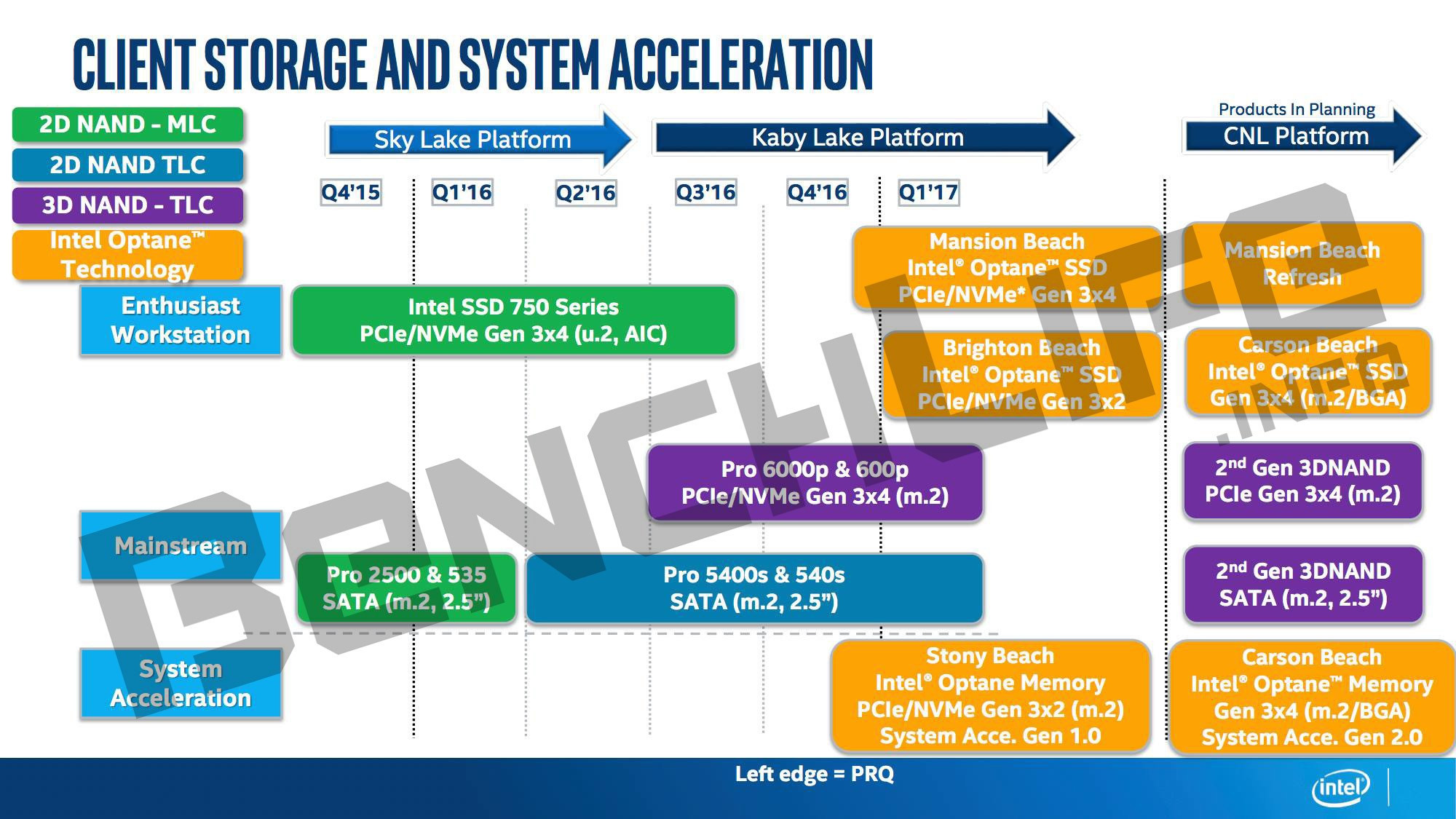 Optane Client y 3D XPoint debutarán con Intel kaby Lake