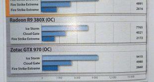 Radeon RX 480, aparece la primera review 2