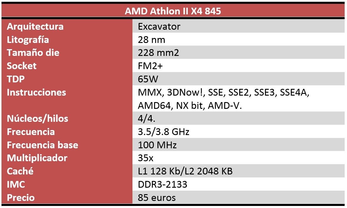 amd athlon ii x4 845 review características