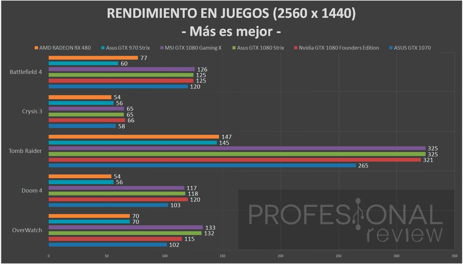 amd-radeon-rx480-benchmark-1440
