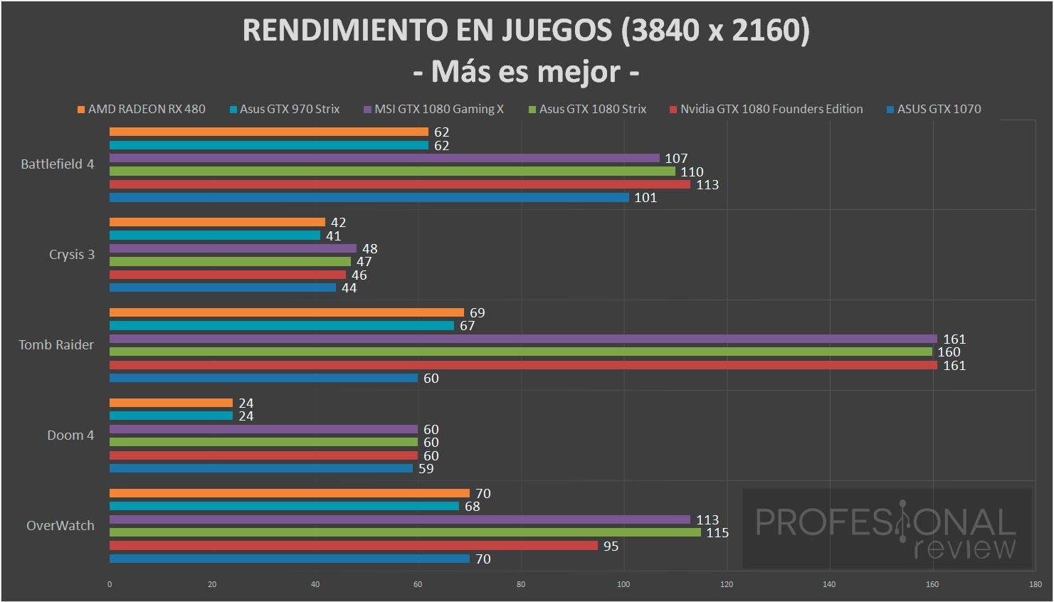 amd-radeon-rx480-benchmark-4k