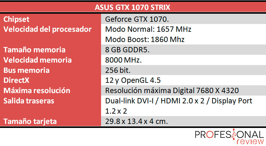 Asus GTX 1070 Strix caracteristicas