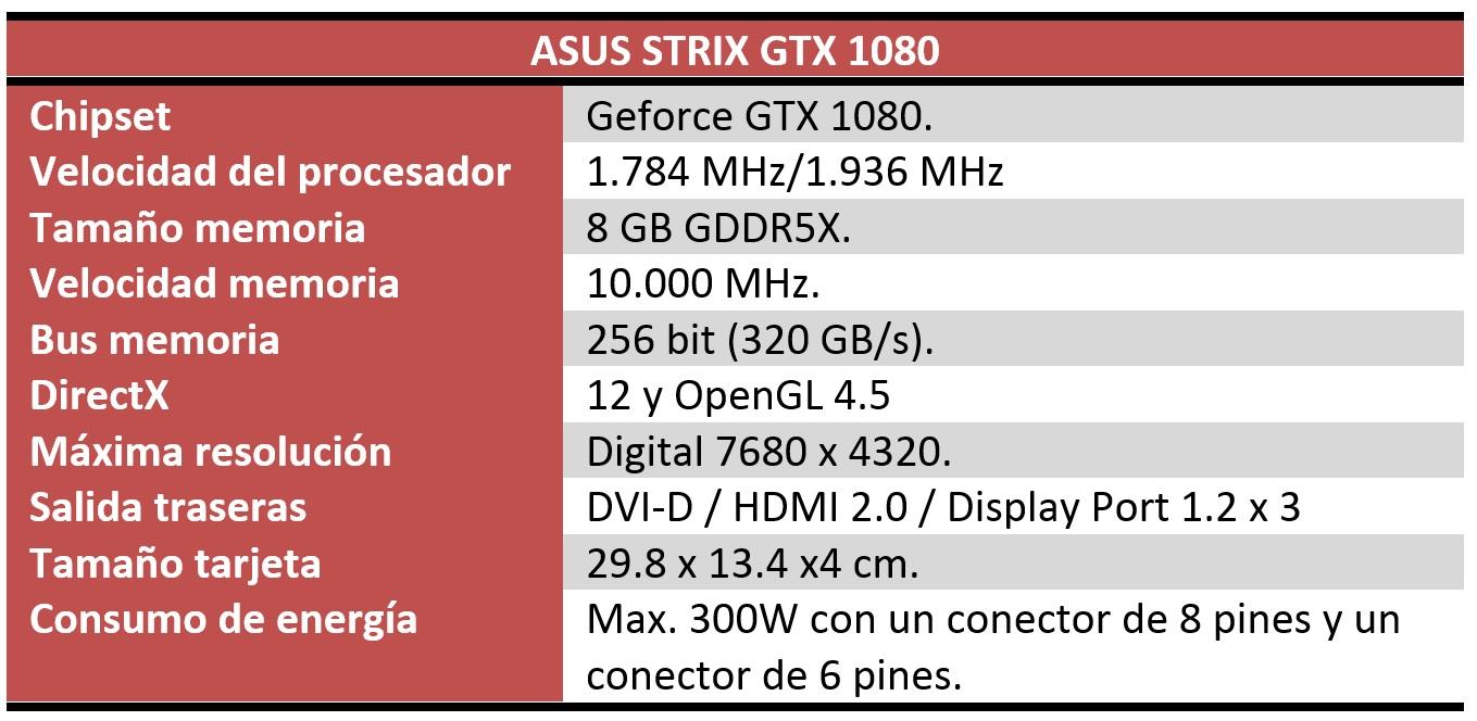 asus strix gtx 1080 características