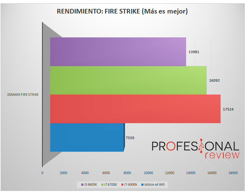 athlon845-firestrike