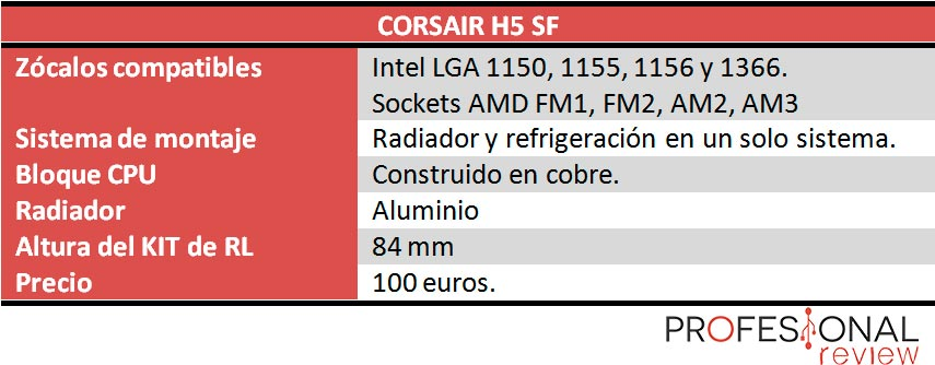 Corsair H5 SF caracteristicas