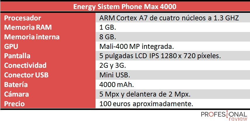 energy-sistem-phone-max-4000