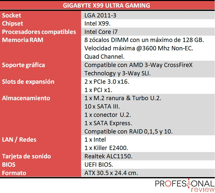 gigabyte-x99-ultra-gaming-caracteristicas