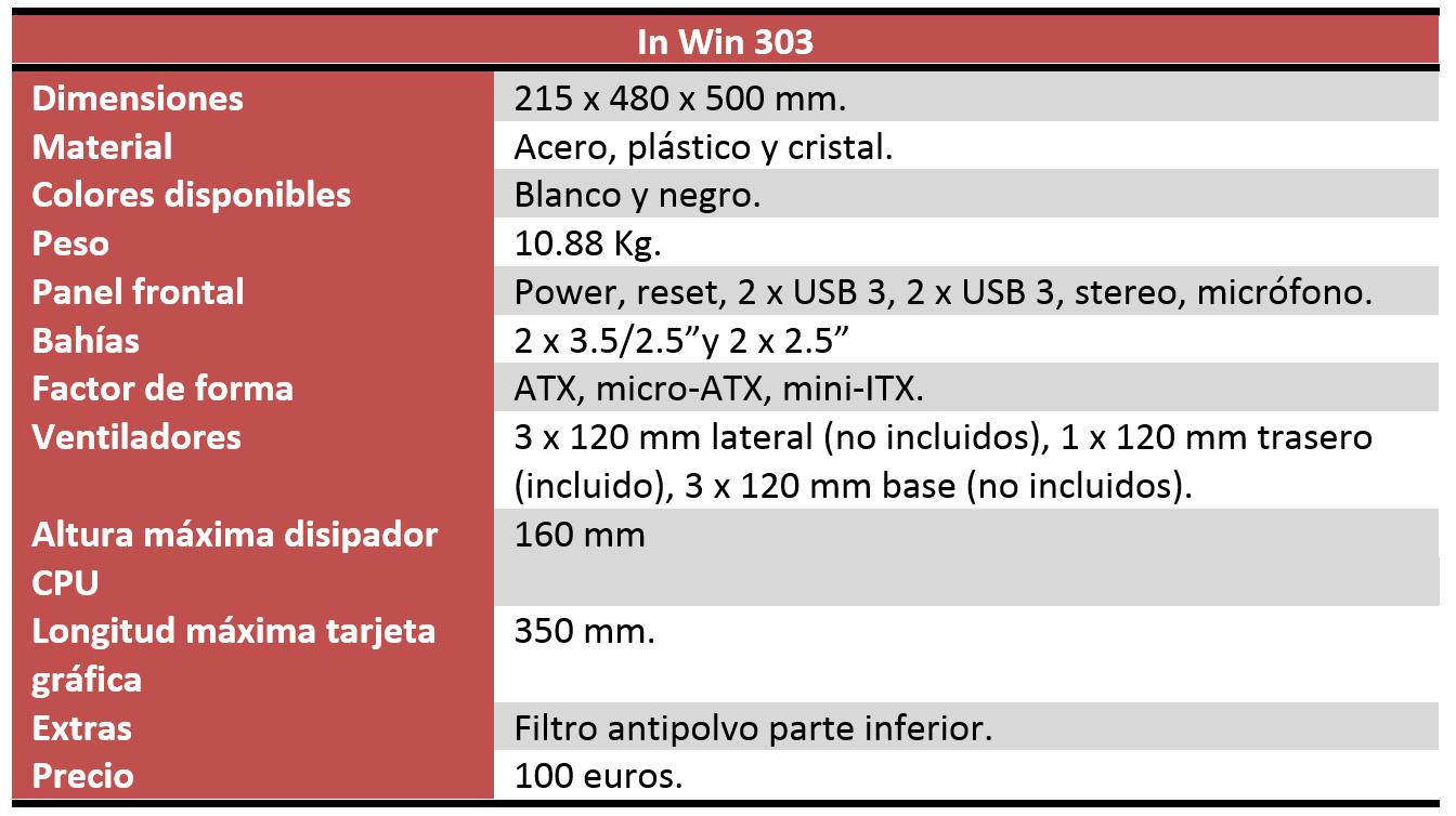 in Win 303 características