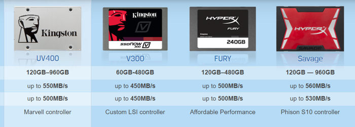 kingston uv400 comparativa