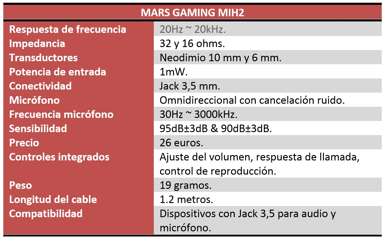 mars gaming mih2 review características 2