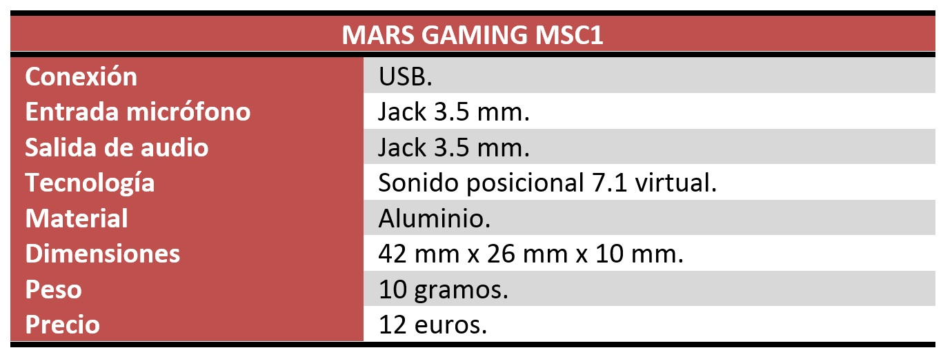 mars gaming msc1 review características