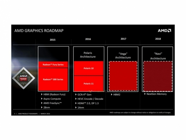 AMD Vega y HBM2 llegarán en 2017