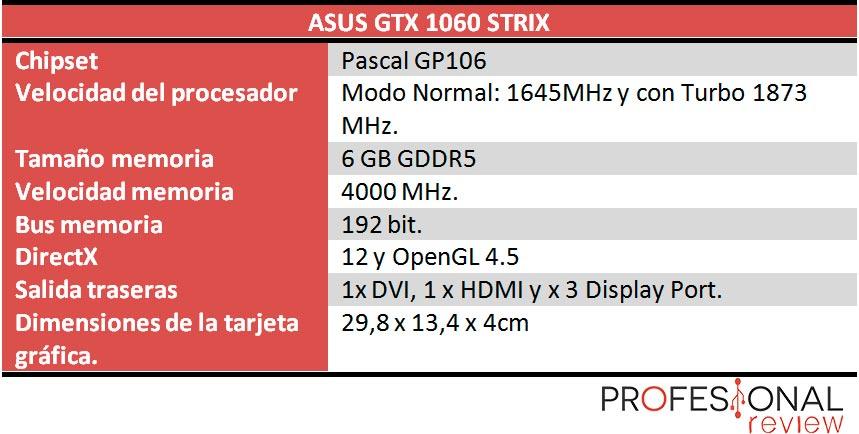 Asus GTX 1060 Strix características