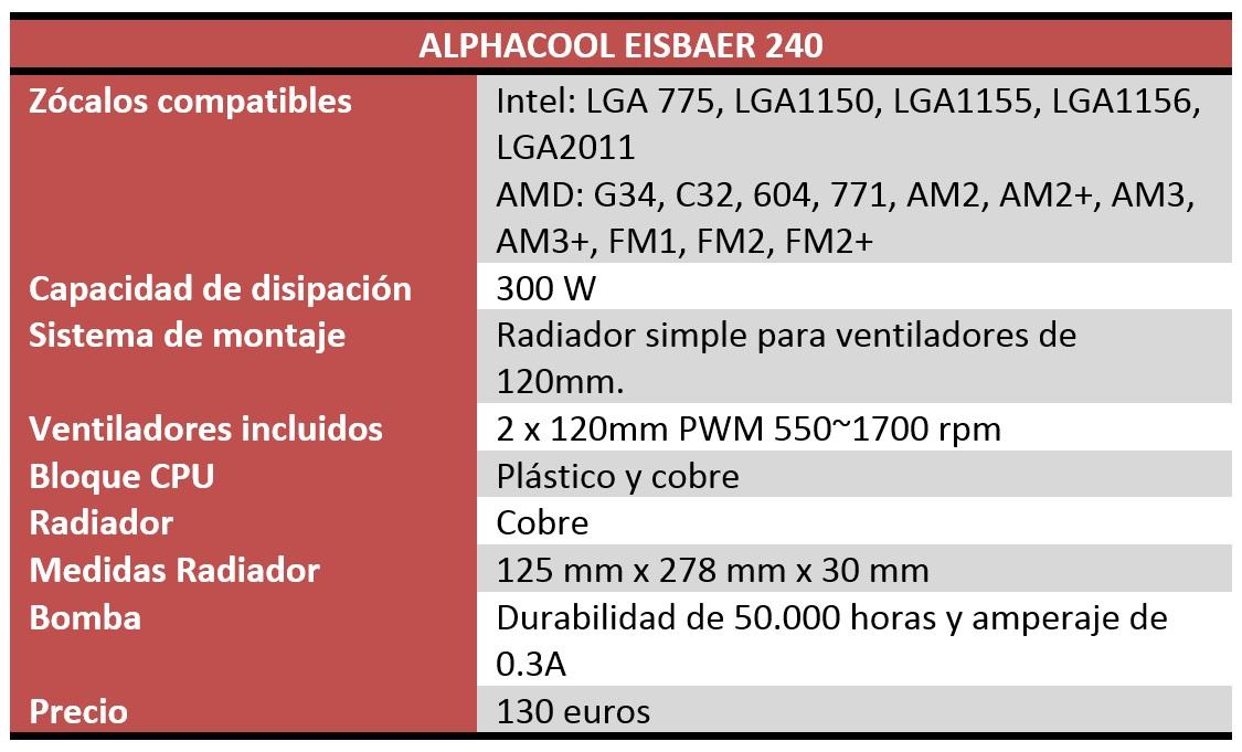 Alphacool Eisbaer 240 review características