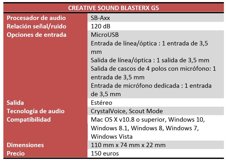 Creative Sound BlasterX G5 características