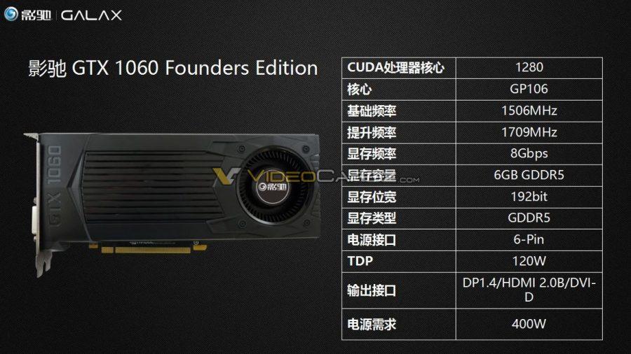 Galax también nos enseña sus GeForce GTX 1060 1
