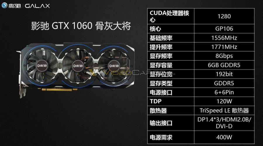 Galax también nos enseña sus GeForce GTX 1060 5