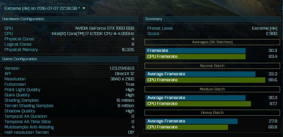 GeForce GTX 1060 es más lenta que la Radeon RX 480 1