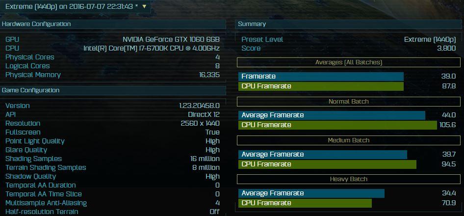GeForce GTX 1060 es más lenta que la Radeon RX 480 2