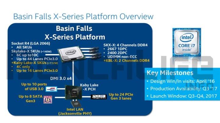 Intel Kaby Lake-X y Skylake-X con zócalo LGA-2066 a finales de 2017 2