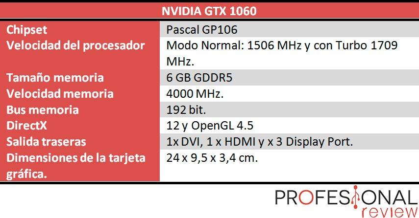 Nvidia GTX 1060 caracteristicas