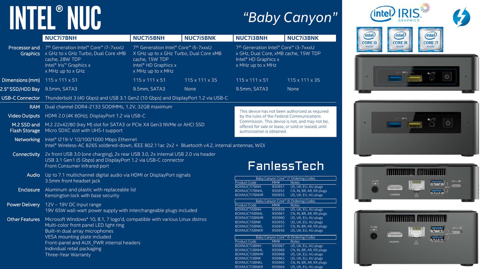 Nuevos Intel NUC con CPUs Baby Canyon y Arches Cany 1