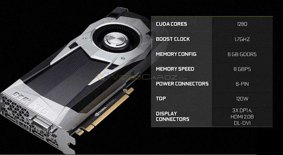 Nvidia GeForce GTX 1060 especificaciones y rendimiento 1