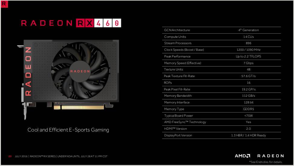 Radeon RX 460 rendimiento 2