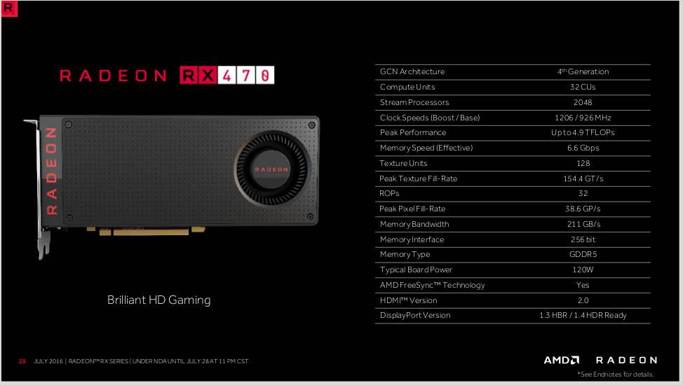 Radeon RX 470 rendimiento 2