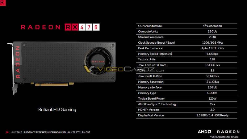 Radeon RX 470 y RX 460 especificaciones oficiales