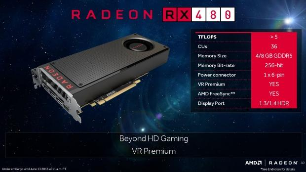 Radeon RX 480 vs GeForce GTX 1060 3
