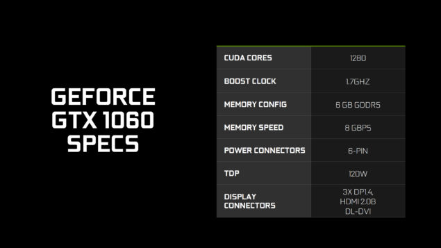 Radeon RX 480 vs GeForce GTX 1060 4
