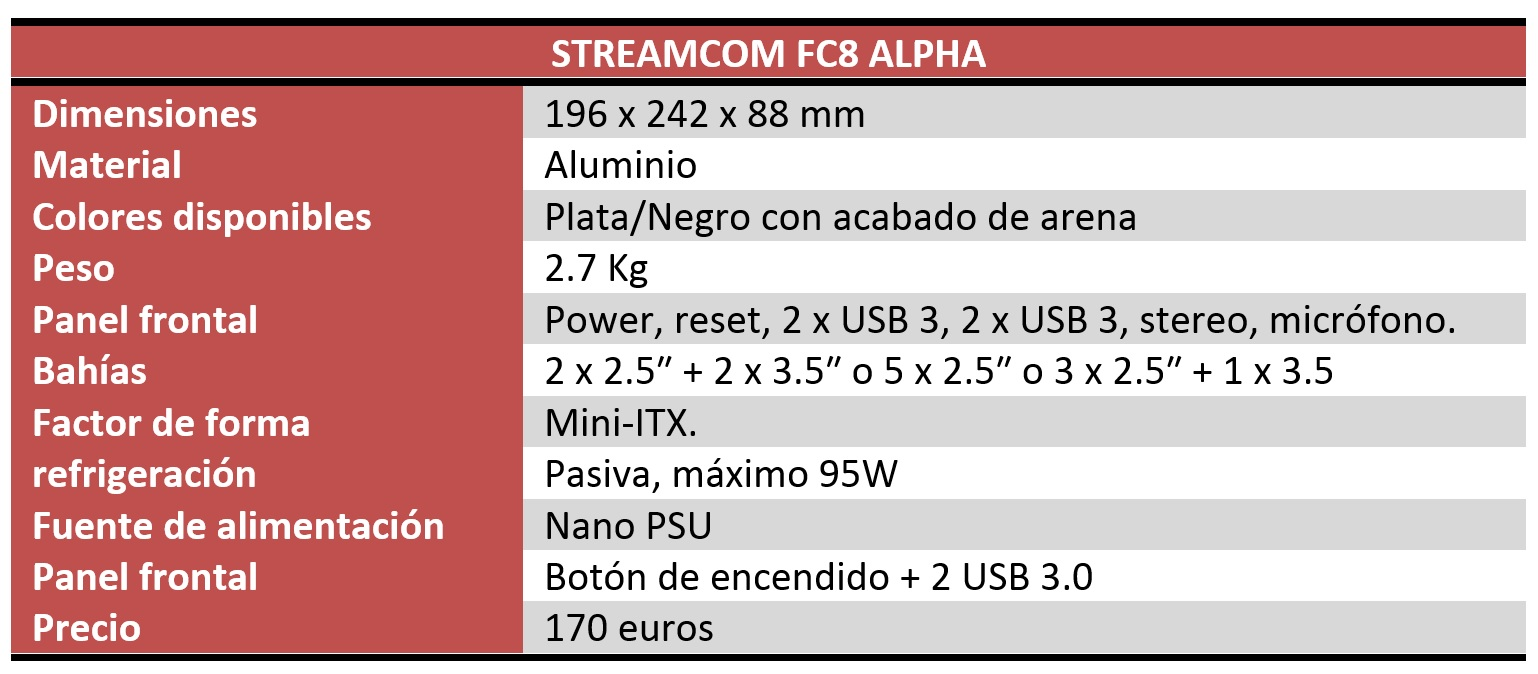 Streamcom FC8 Alpha review características