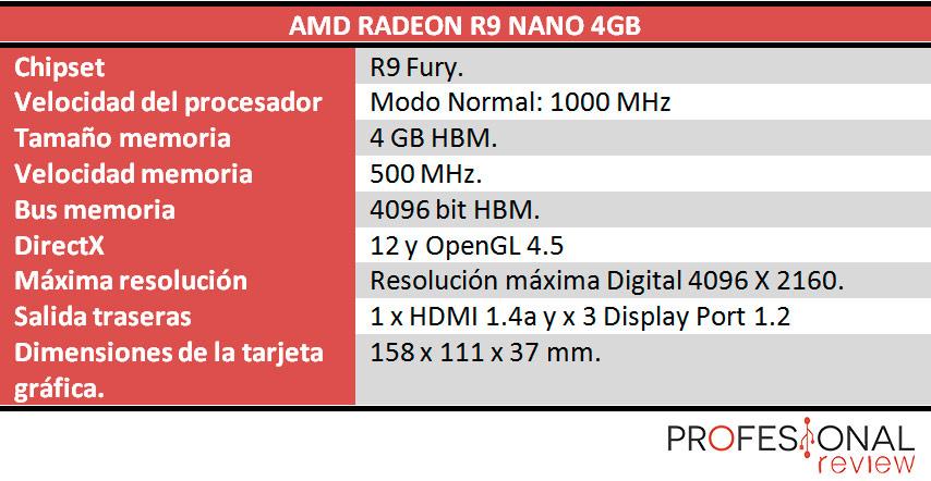 AMD Radeon R9 Nano características
