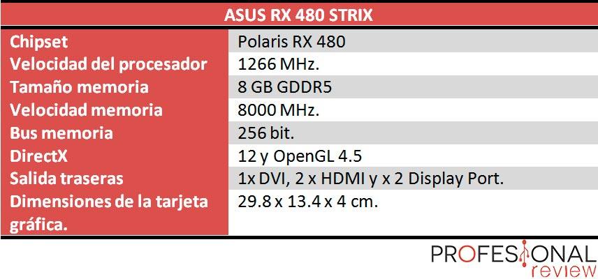 asus-rx480-strix-caracteristicas-tecnicas
