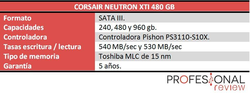 corsair-neutron-xti-caracteristicas