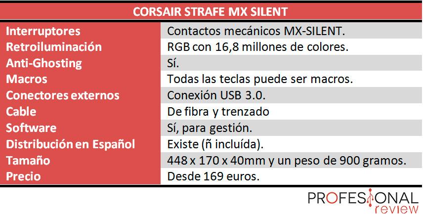 Corsair Strafe MX Silent características