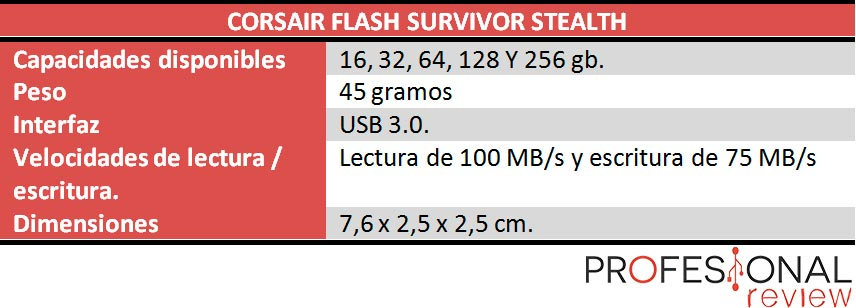 Corsair Survivor caracteristicas