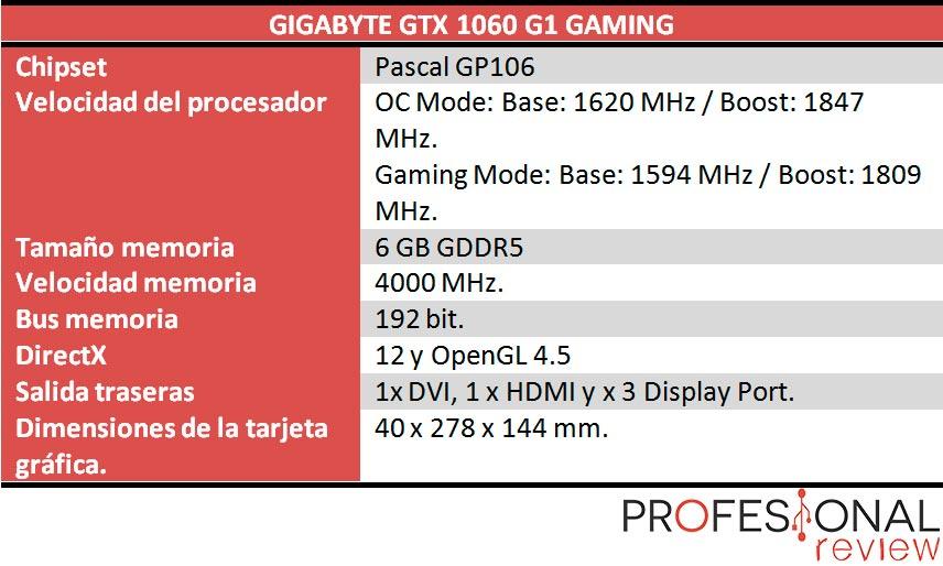 gigabyte-gtx1060-g1-gaming-caracteristicas