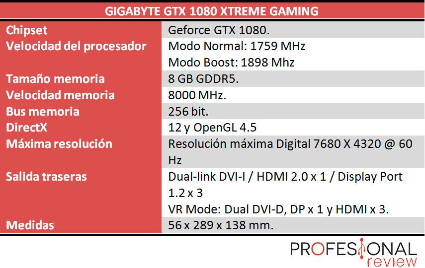 Gigabyte GTX 1080 Xtreme Gaming caracteristicas