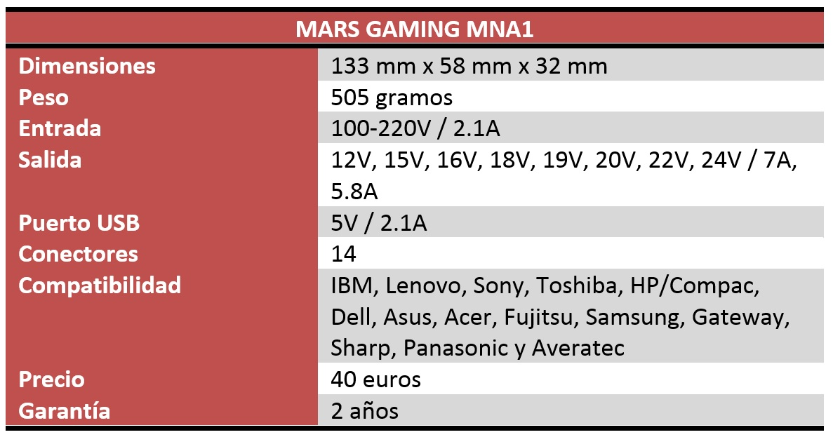 mars gaming mna1 review características