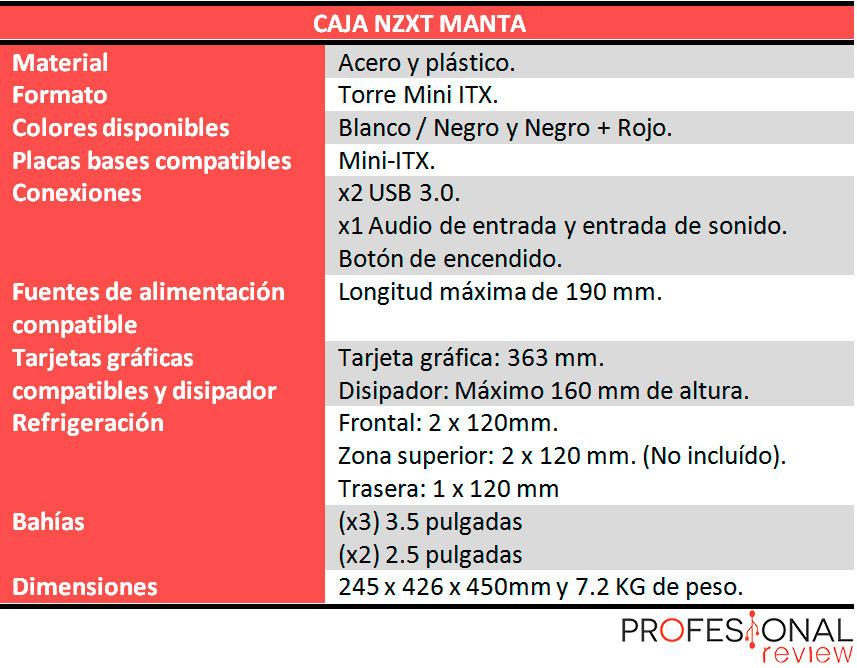 nzxt-manta-caracteristicas