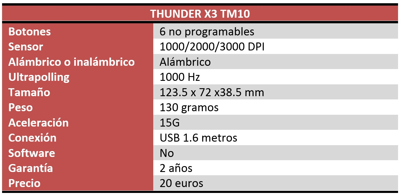 thunder x3 tm10 review características 0