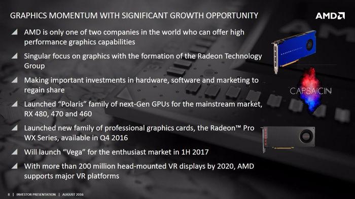AMD Vega v