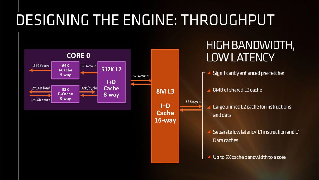 AMD-Zen-CPU-Architecture-5