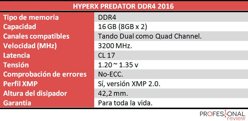 HyperX Predator DDR4 caracteristicas