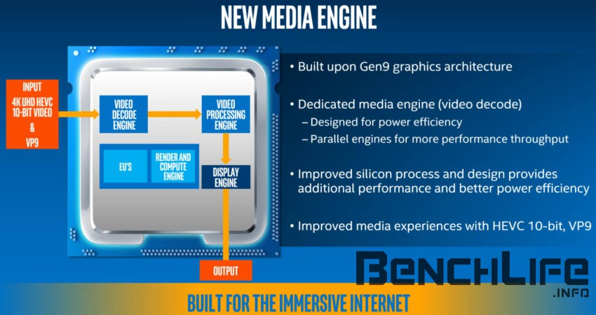 Intel Kaby Lake llega en Diciembre, primer benchmark 3