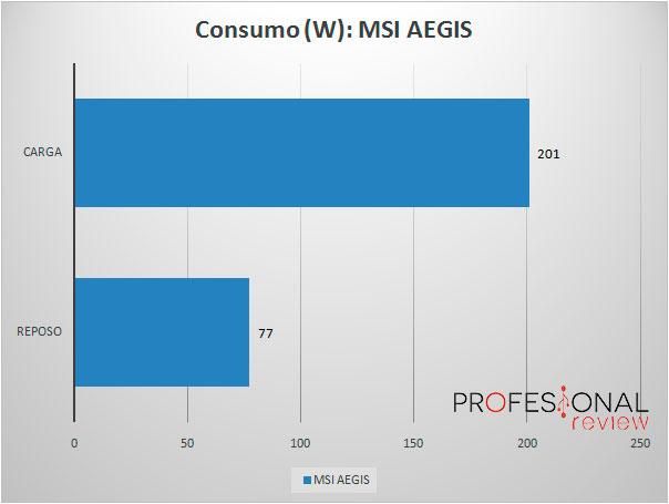 MSI-AEGIS-CONSUMO