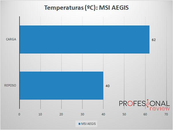 MSI-AEGIS-TEMPERATURA
