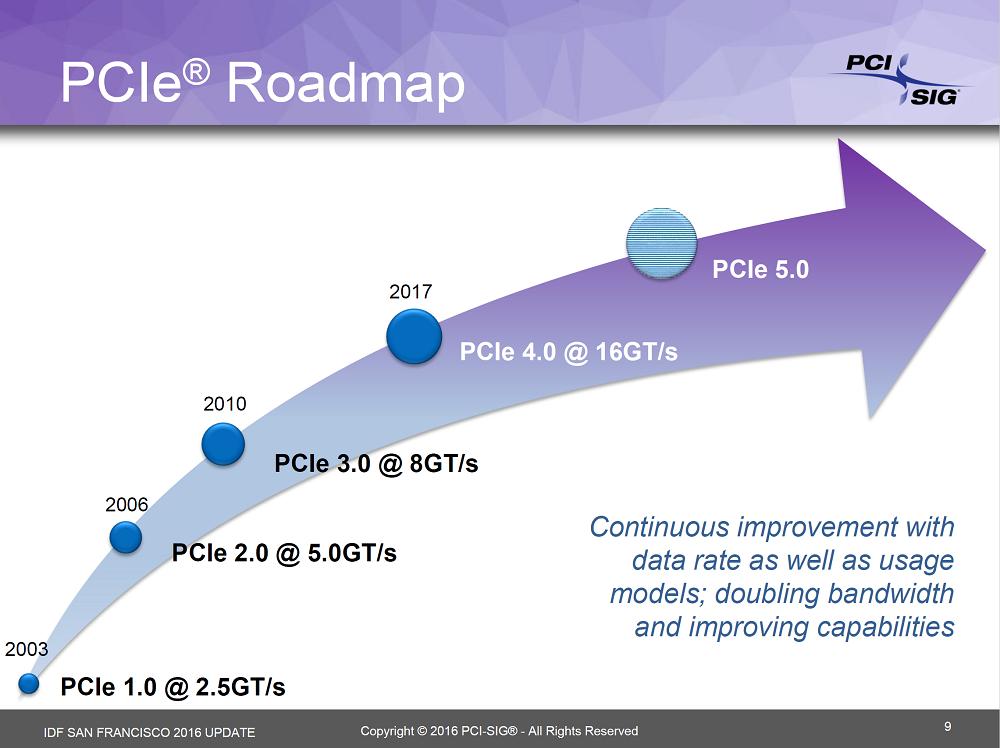 PCI-Express 4.0 llegará en 2017